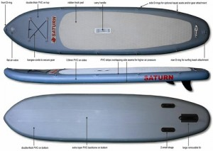 Saturn Inflatable SUP Review