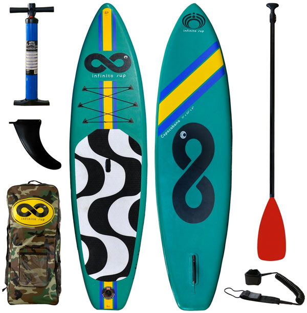 Inflatable Paddle Board Pros And Cons