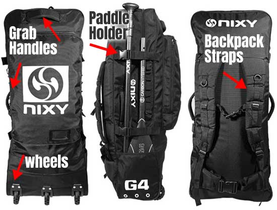 SUP Backpack Features for Transporting Your Inflatable Paddlboard